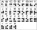 huruf braille